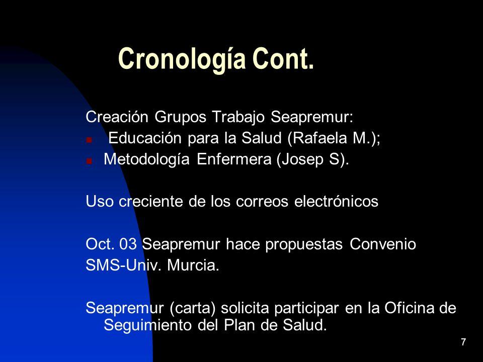 Cronología Cont. Creación Grupos Trabajo Seapremur: