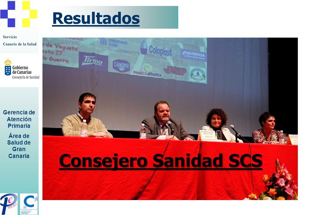 Resultados Consejero Sanidad SCS