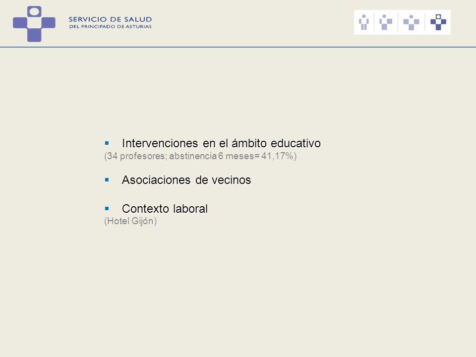 Intervenciones en el ámbito educativo