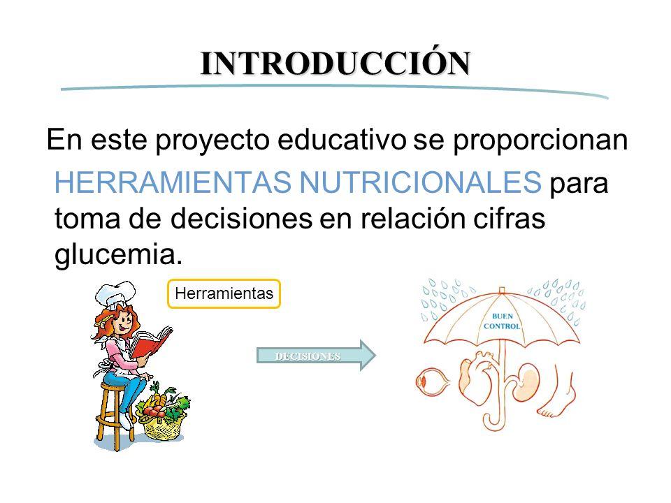 INTRODUCCIÓN En este proyecto educativo se proporcionan