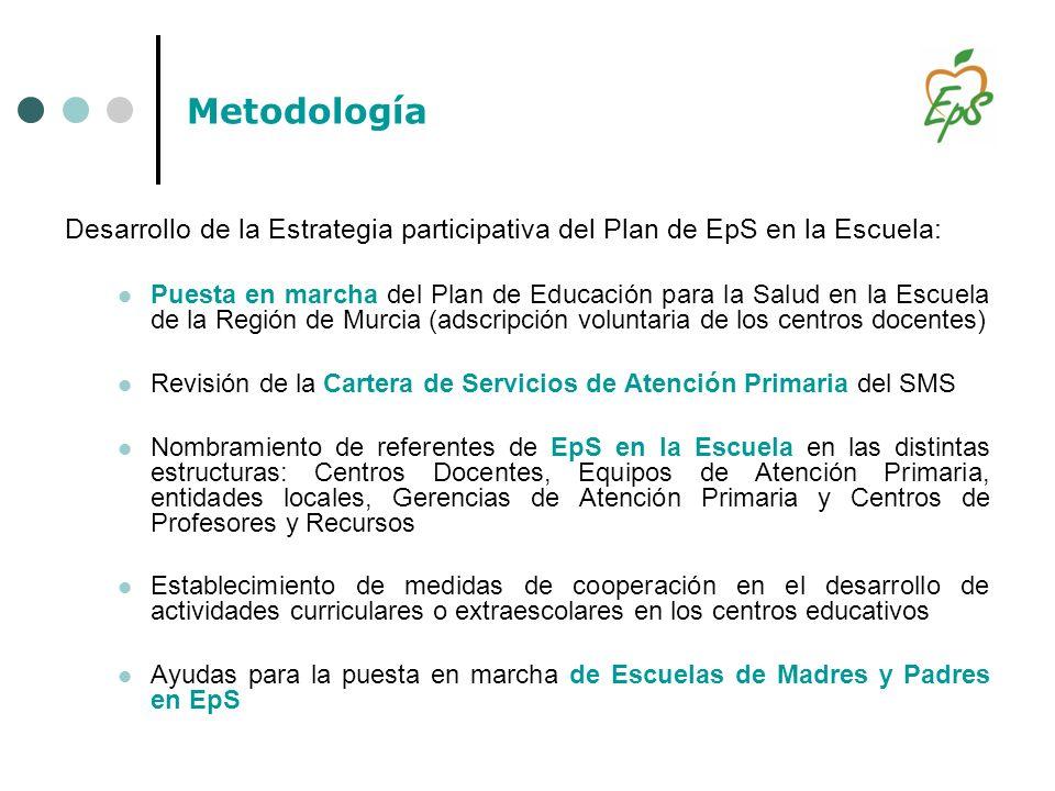 MetodologíaDesarrollo de la Estrategia participativa del Plan de EpS en la Escuela: