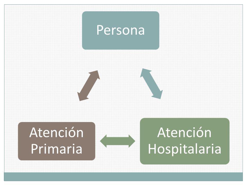 Atención Hospitalaria