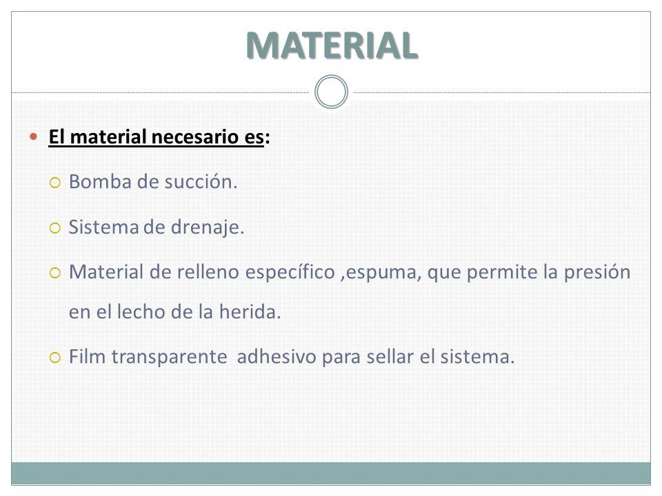 MATERIAL El material necesario es: Bomba de succión.