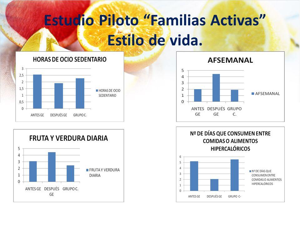Estudio Piloto Familias Activas