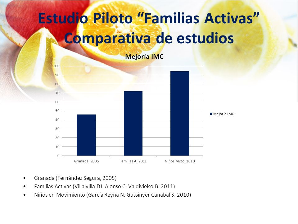 Estudio Piloto Familias Activas Comparativa de estudios