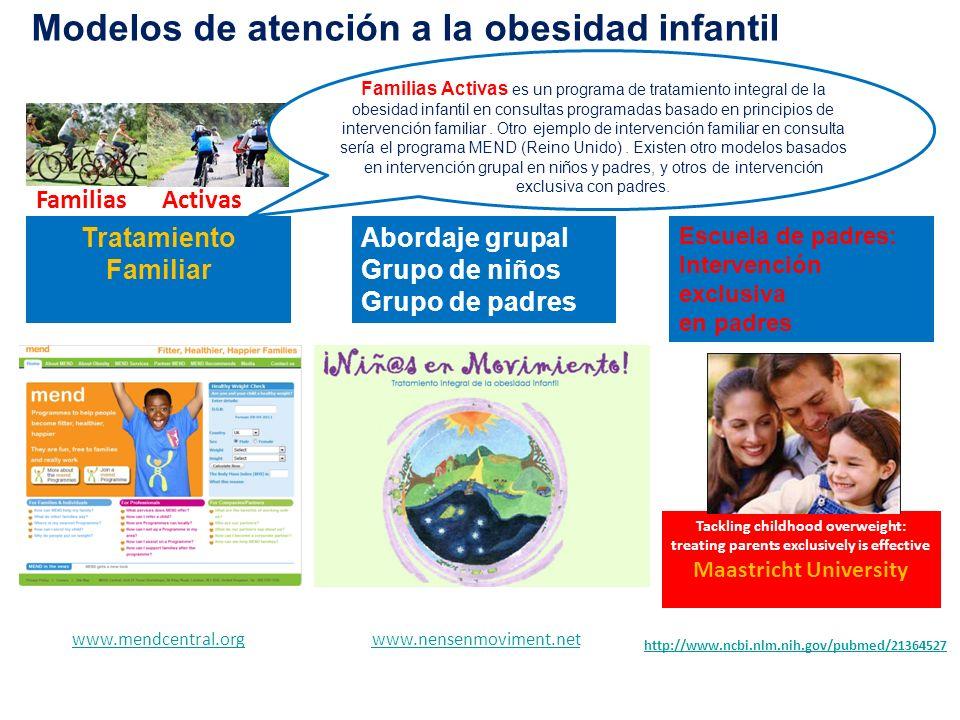 Modelos de atención a la obesidad infantil