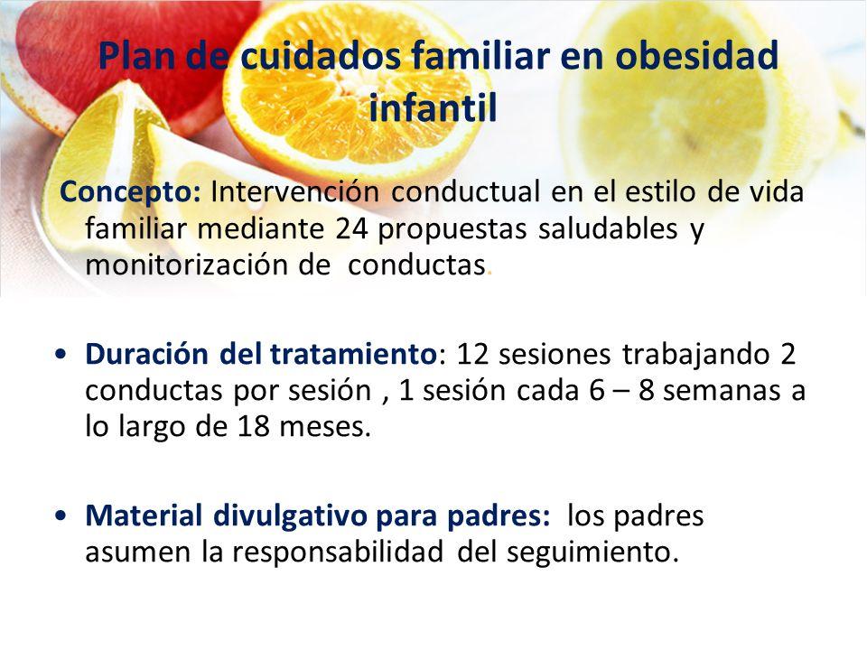 Plan de cuidados familiar en obesidad infantil