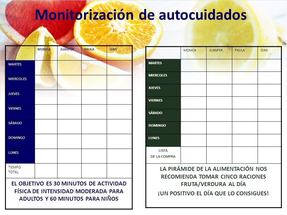 Monitorización de autocuidados ¡UN POSITIVO EL DÍA QUE LO CONSIGUES!