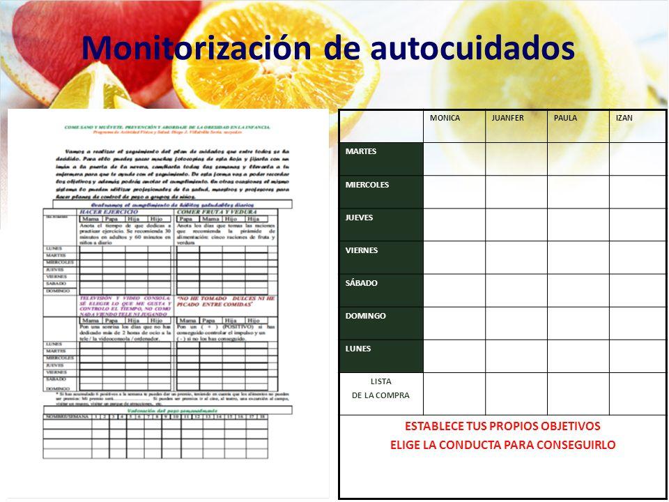Monitorización de autocuidados