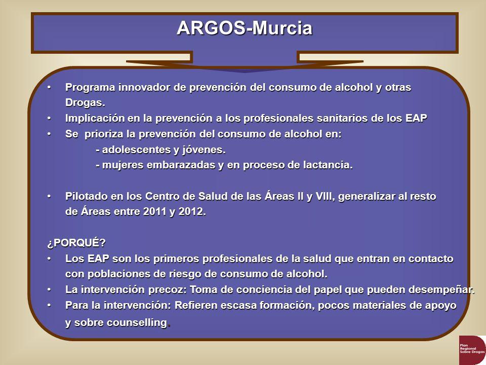 ARGOS-Murcia Programa innovador de prevención del consumo de alcohol y otras. Drogas.