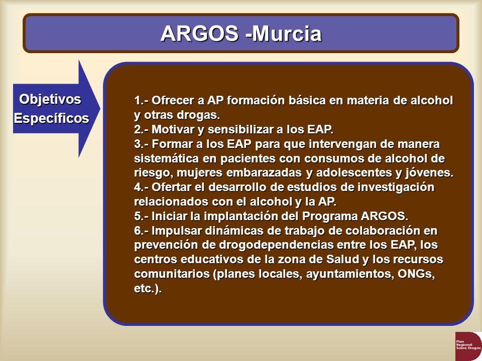 ARGOS -Murcia Objetivos Específicos