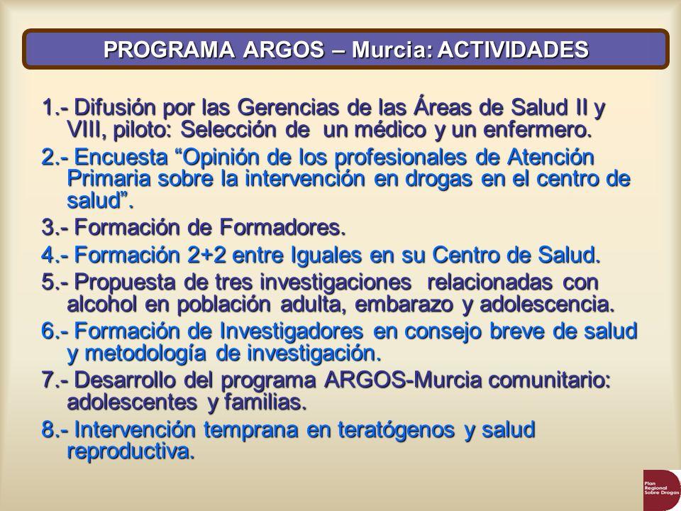 PROGRAMA ARGOS – Murcia: ACTIVIDADES
