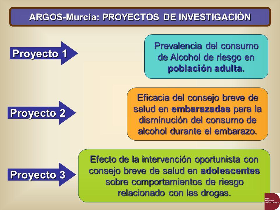 ARGOS-Murcia: PROYECTOS DE INVESTIGACIÓN