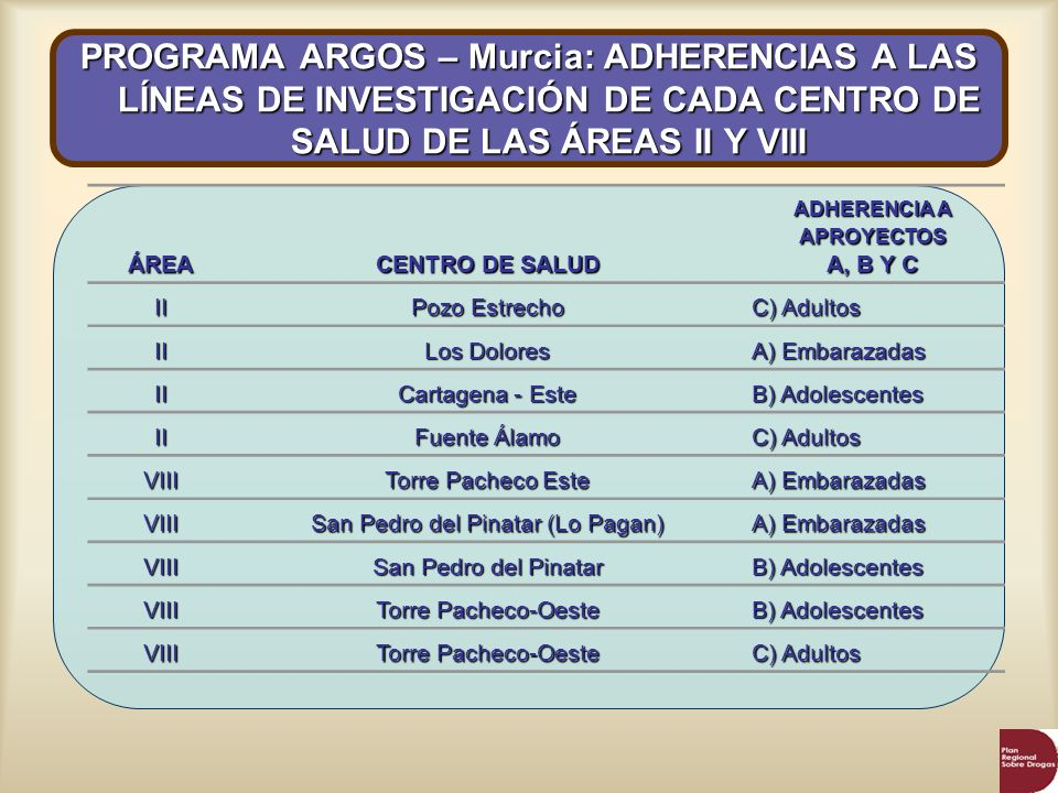 ADHERENCIA A APROYECTOS