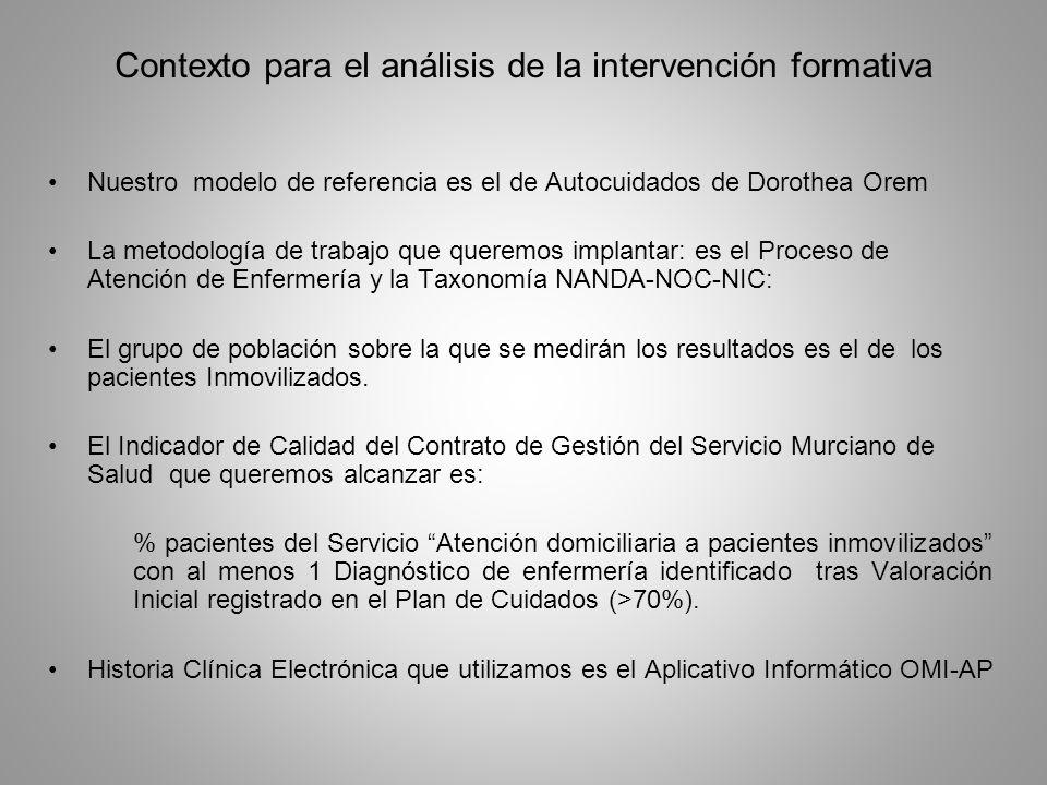 Contexto para el análisis de la intervención formativa
