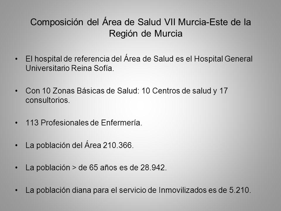 Composición del Área de Salud VII Murcia-Este de la Región de Murcia