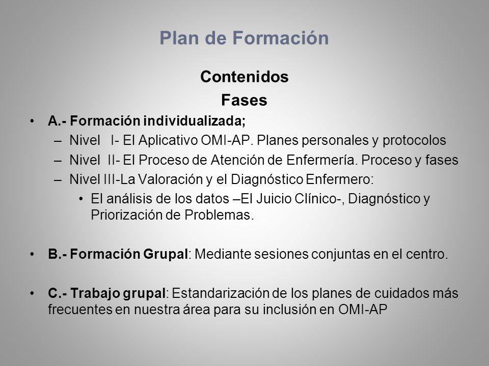Plan de Formación Contenidos Fases A.- Formación individualizada;
