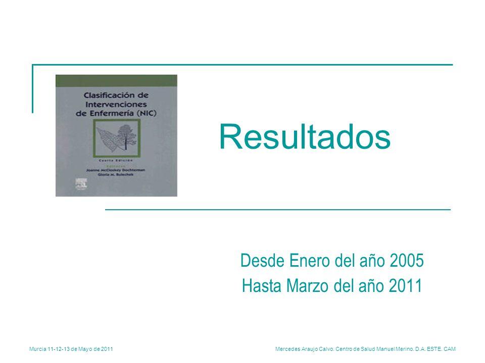 Desde Enero del año 2005 Hasta Marzo del año 2011