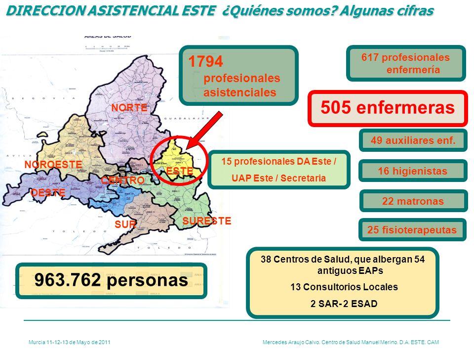 II 505 enfermeras 963.762 personas 1794 profesionales asistenciales