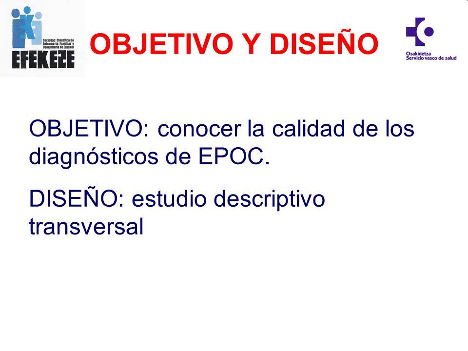 OBJETIVO Y DISEÑO OBJETIVO: conocer la calidad de los diagnósticos de EPOC.