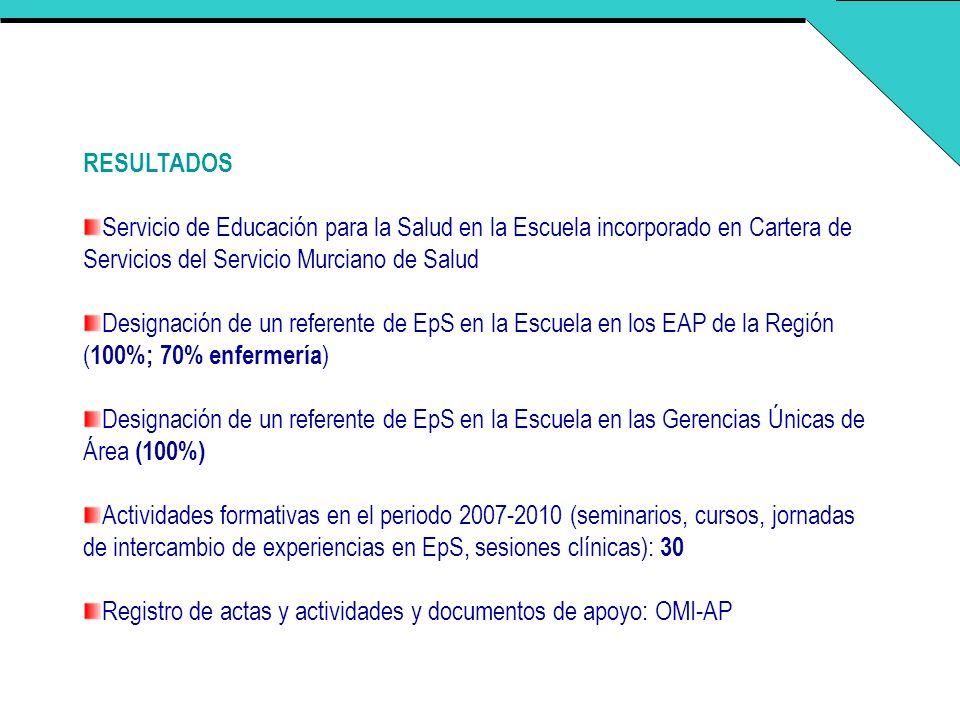 RESULTADOS Servicio de Educación para la Salud en la Escuela incorporado en Cartera de. Servicios del Servicio Murciano de Salud.