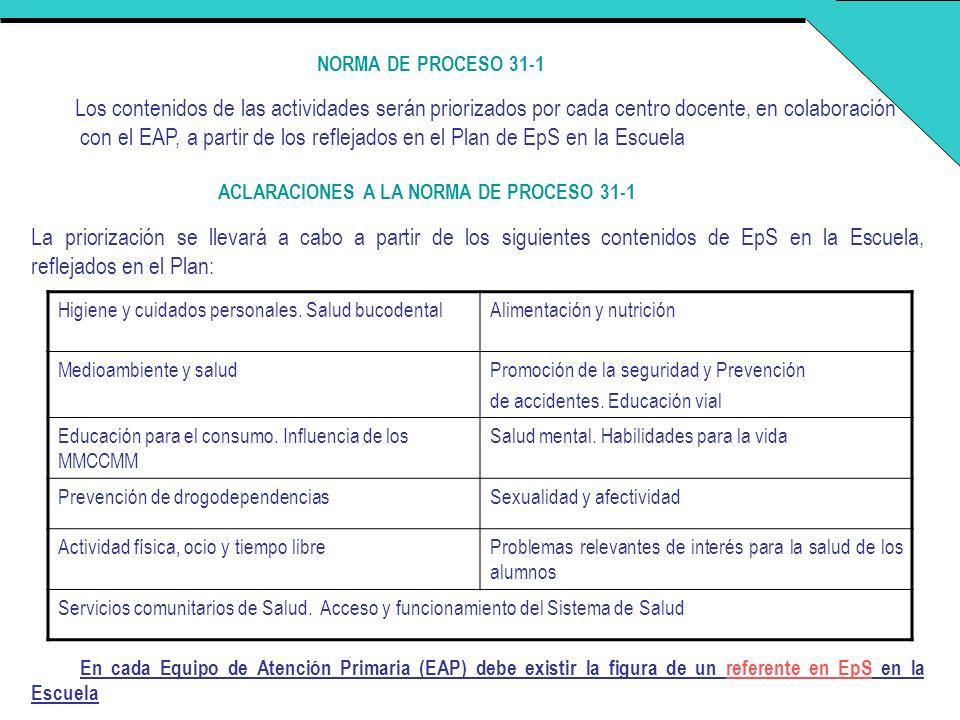 con el EAP, a partir de los reflejados en el Plan de EpS en la Escuela