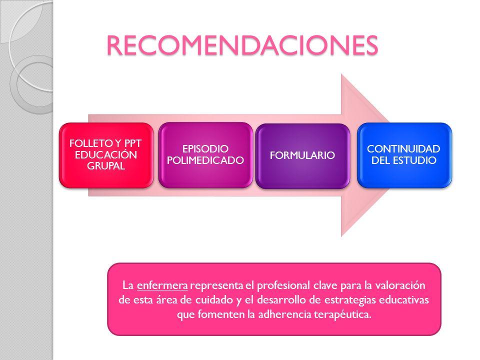 RECOMENDACIONES FOLLETO Y PPT EDUCACIÓN GRUPAL. EPISODIO POLIMEDICADO. FORMULARIO. CONTINUIDAD DEL ESTUDIO.