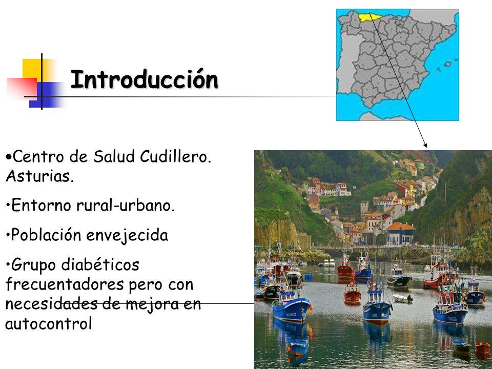 Introducción Centro de Salud Cudillero. Asturias.