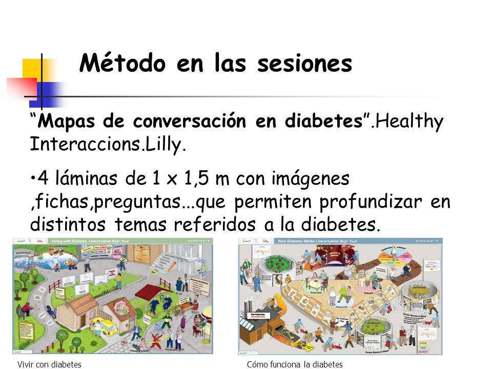 Método en las sesiones Mapas de conversación en diabetes .Healthy Interaccions.Lilly.