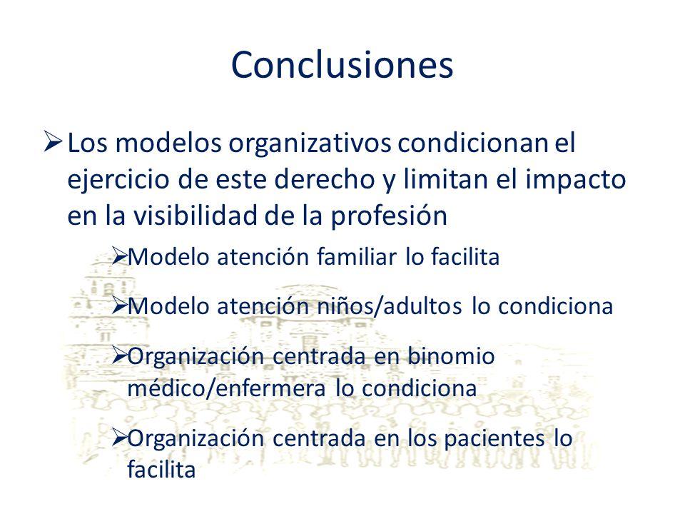 Conclusiones Los modelos organizativos condicionan el ejercicio de este derecho y limitan el impacto en la visibilidad de la profesión.