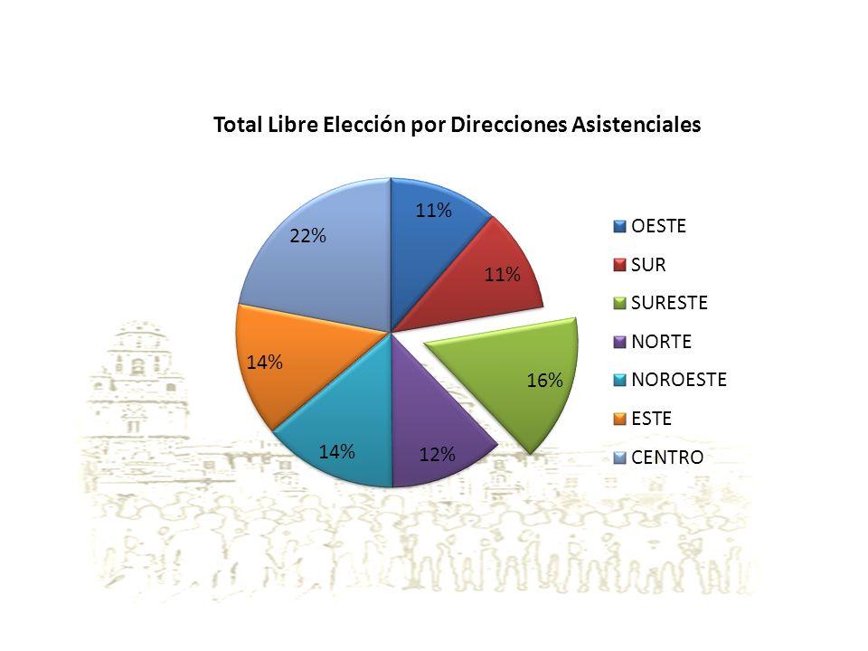 DASE: 41.795 DE LAS 273.911 TOTALES 16%. CASI 1 MILLÓN DE HABITANTES