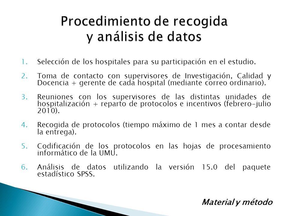 Procedimiento de recogida y análisis de datos