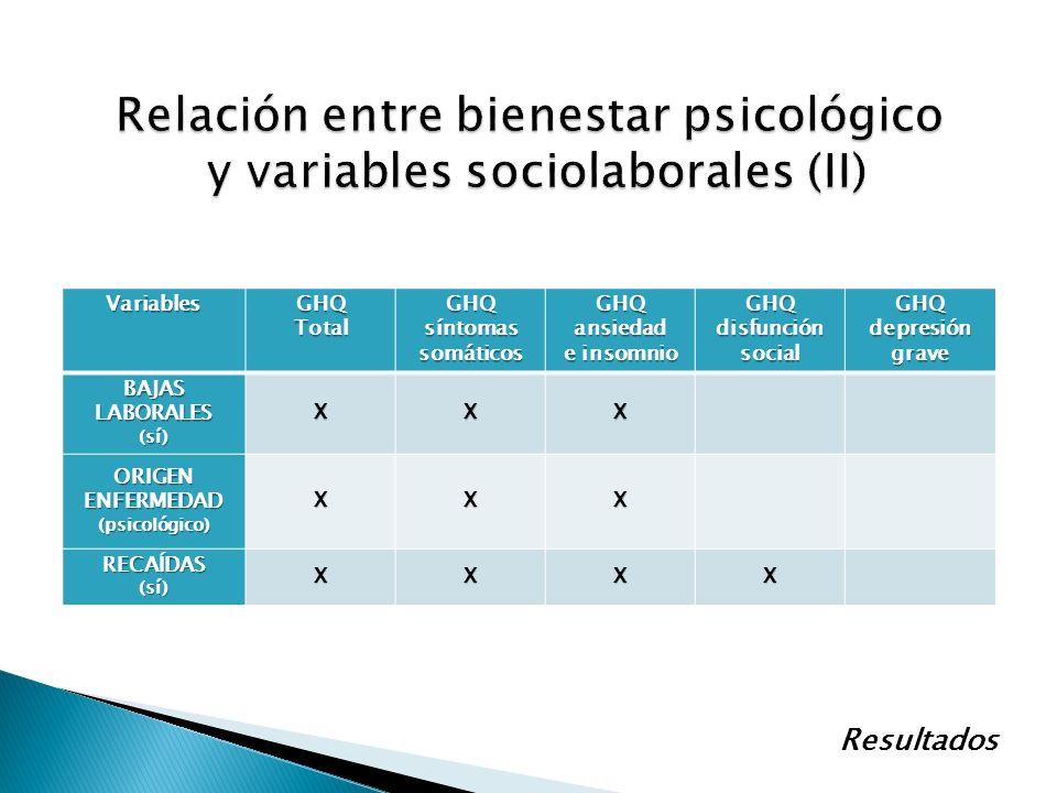 Relación entre bienestar psicológico y variables sociolaborales (II)