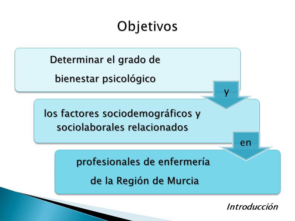 Objetivos los factores sociodemográficos y sociolaborales relacionados