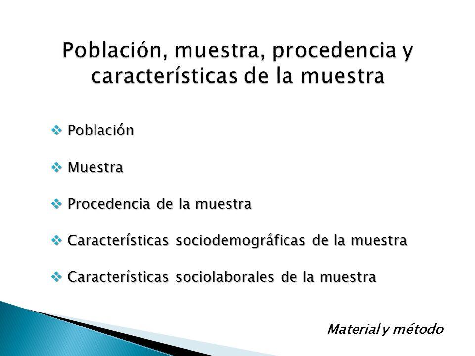 Población, muestra, procedencia y características de la muestra