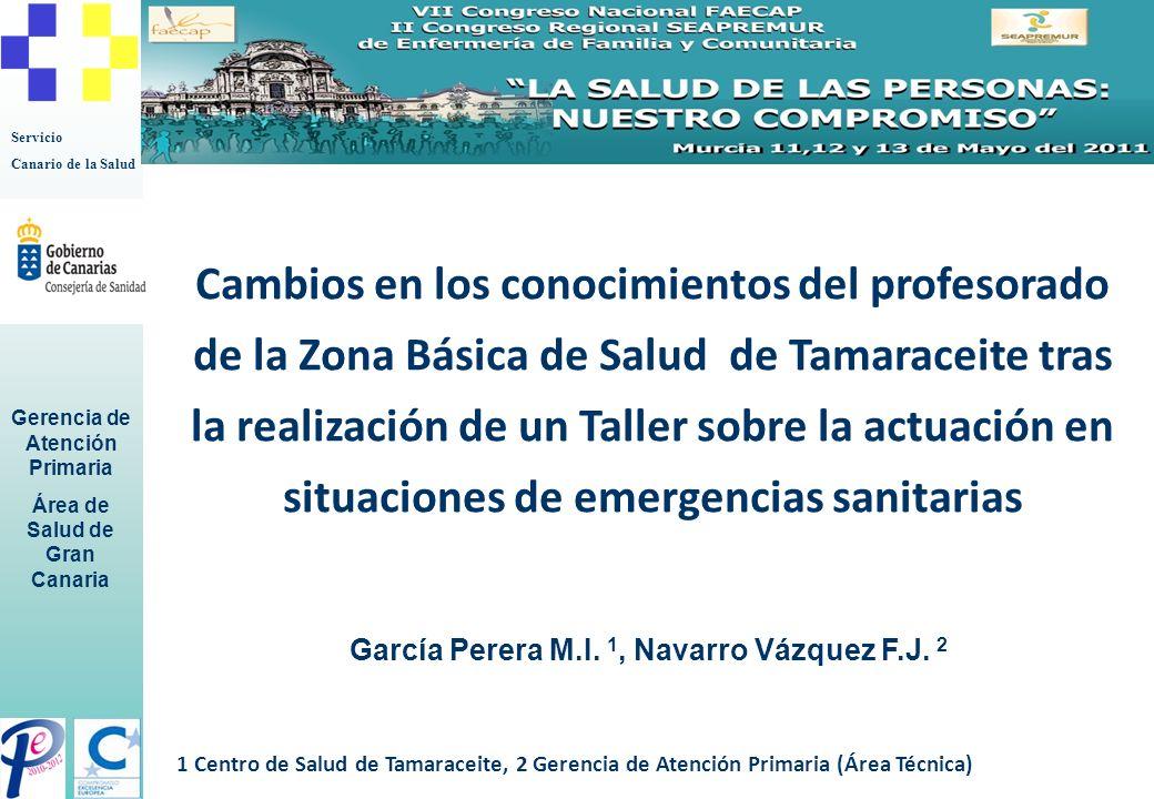 García Perera M.I. 1, Navarro Vázquez F.J. 2