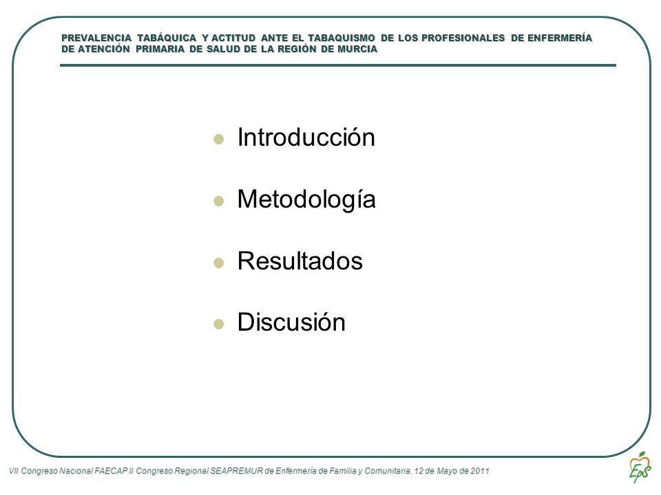 Introducción Metodología Resultados Discusión