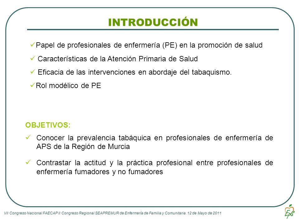INTRODUCCIÓN Papel de profesionales de enfermería (PE) en la promoción de salud. Características de la Atención Primaria de Salud.