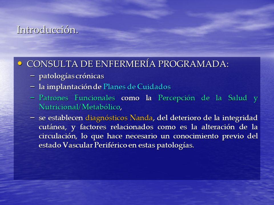 Introducción. CONSULTA DE ENFERMERÍA PROGRAMADA: patologías crónicas