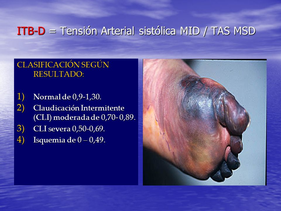 ITB-D = Tensión Arterial sistólica MID / TAS MSD