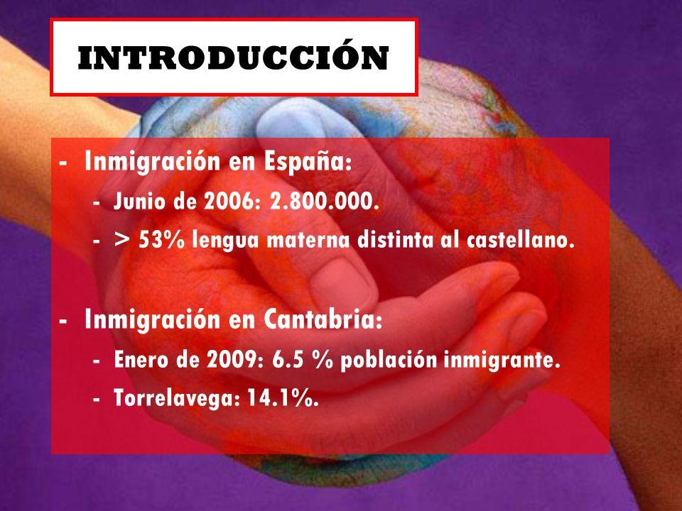 INTRODUCCIÓN Inmigración en España: Inmigración en Cantabria: