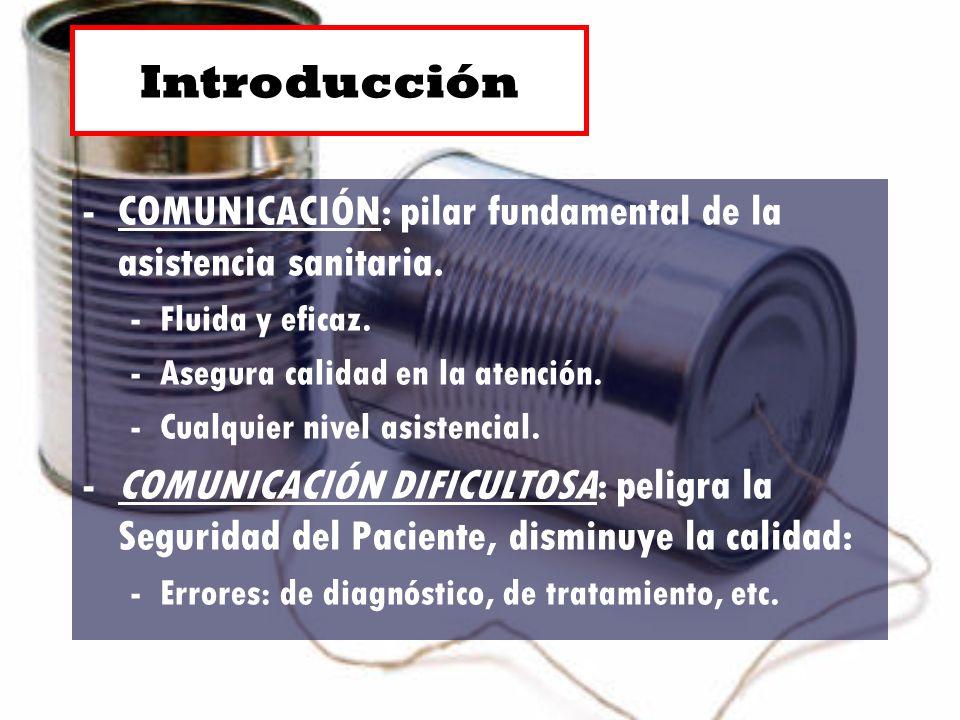 Introducción COMUNICACIÓN: pilar fundamental de la asistencia sanitaria. Fluida y eficaz. Asegura calidad en la atención.