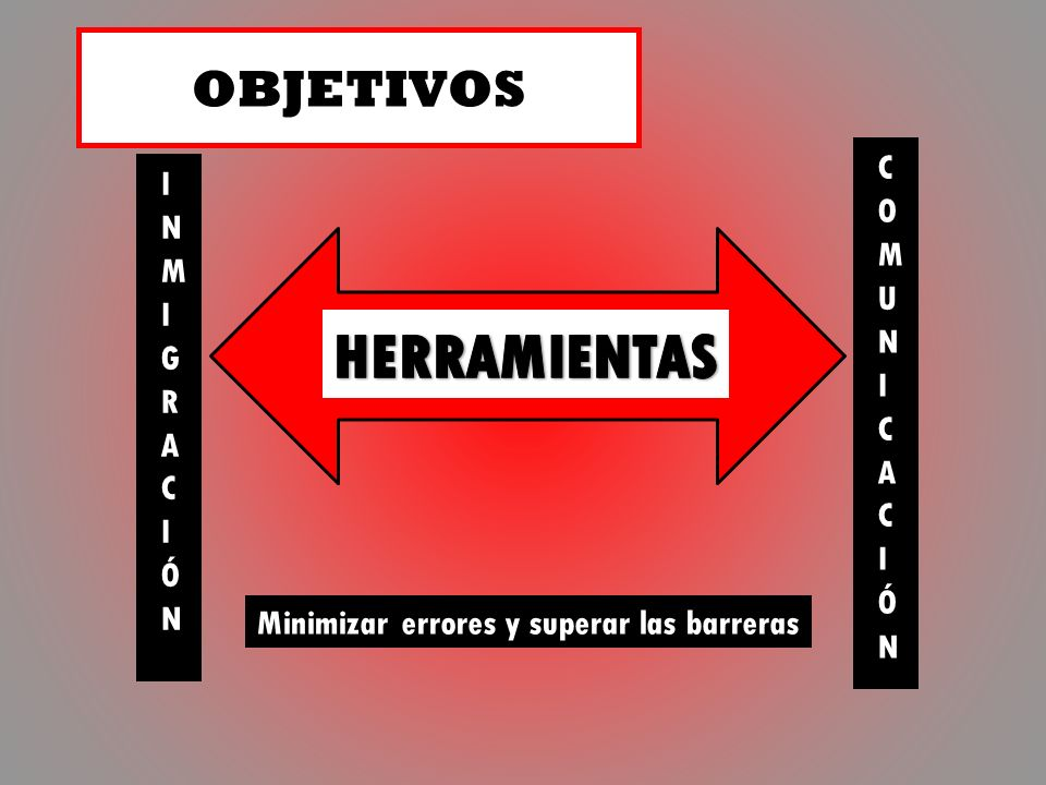 Minimizar errores y superar las barreras