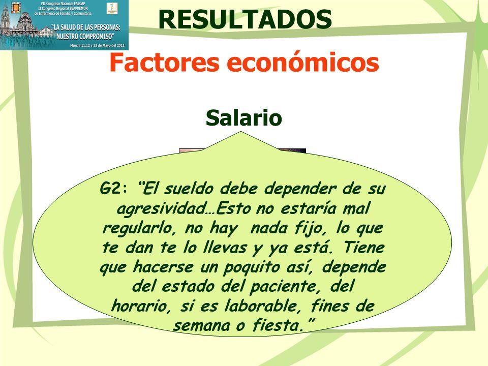 RESULTADOS Factores económicos