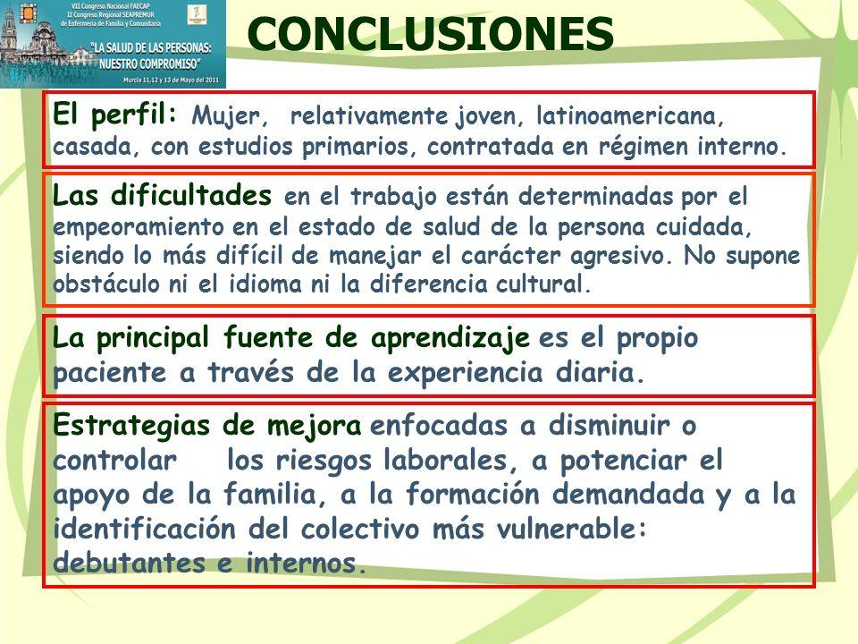 CONCLUSIONESEl perfil: Mujer, relativamente joven, latinoamericana, casada, con estudios primarios, contratada en régimen interno.