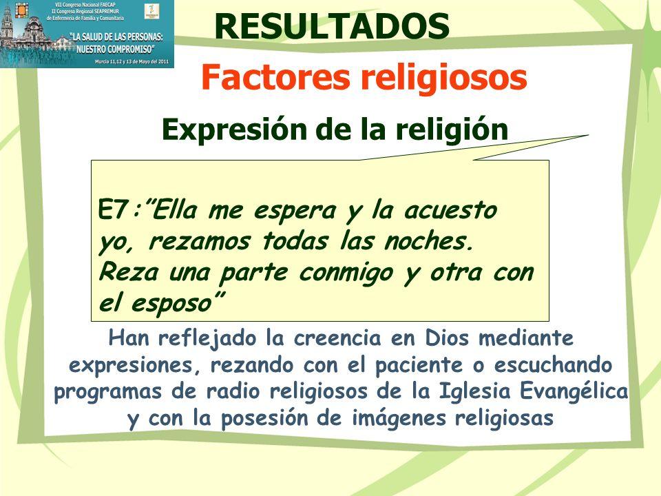 Expresión de la religión
