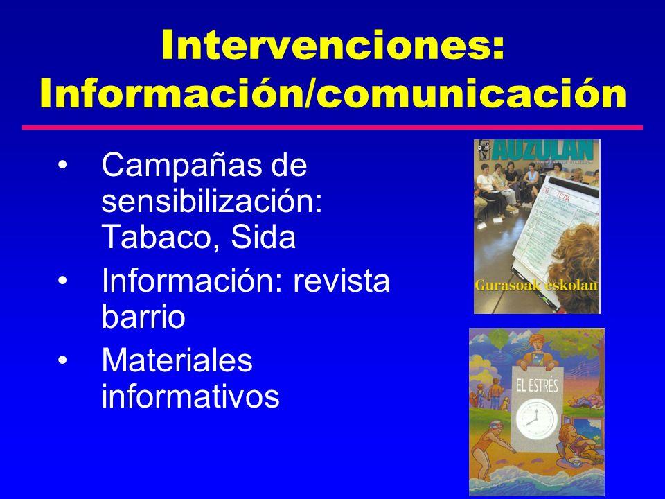 Intervenciones: Información/comunicación