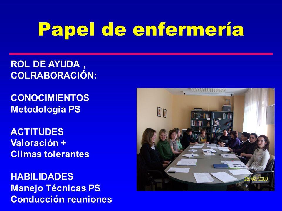 Papel de enfermería ROL DE AYUDA , COLRABORACIÓN: CONOCIMIENTOS