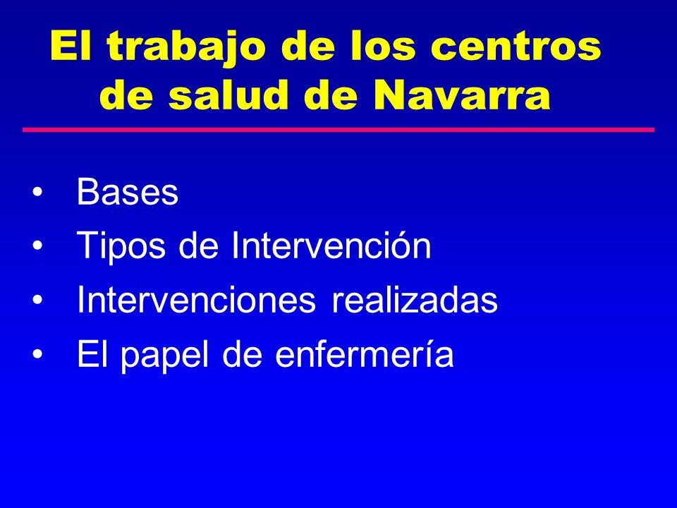 El trabajo de los centros de salud de Navarra