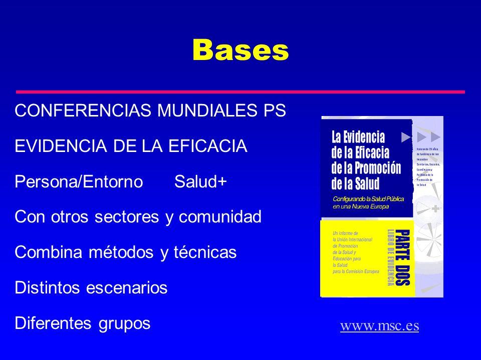 Bases CONFERENCIAS MUNDIALES PS EVIDENCIA DE LA EFICACIA